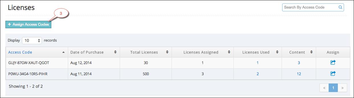 Licenses list