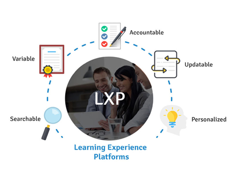 Learning Experience Platforms (LXP): Effective Workplace Learning for Today's Employees