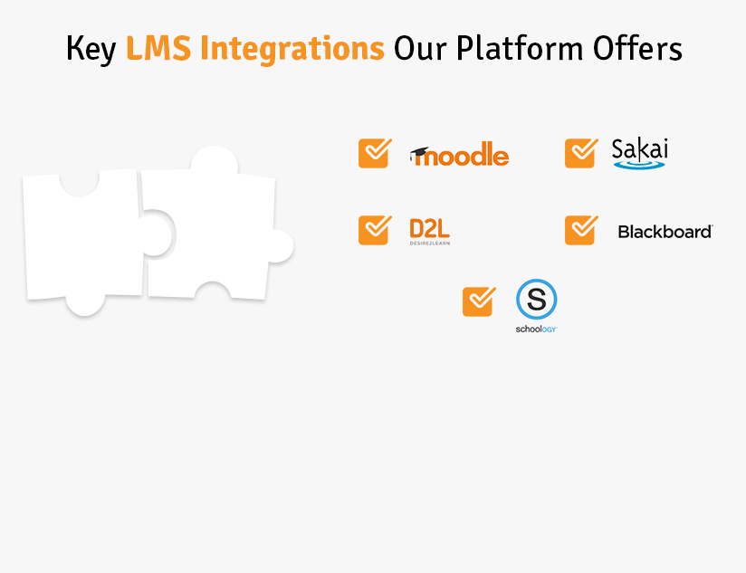 MagicBox™ Partners – Key LMS Integrations