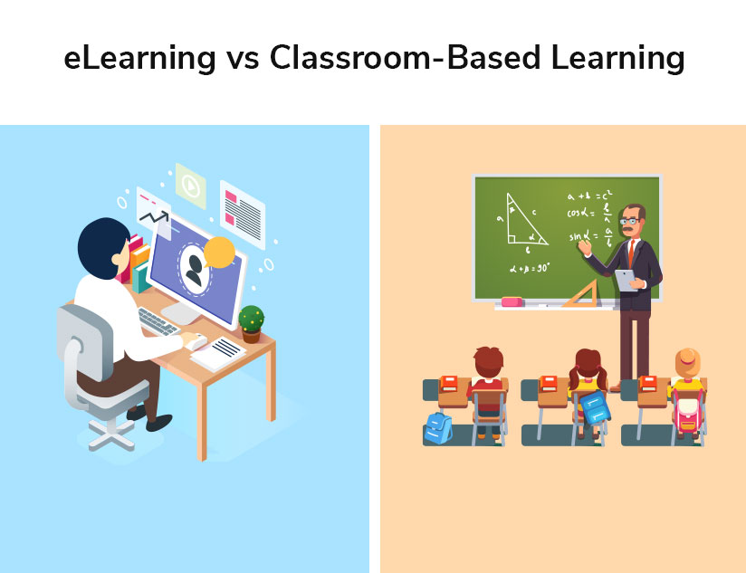 eLearning vs Classroom-Based Learning. Future of Education Post-Covid
