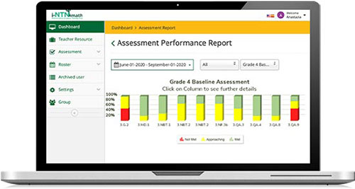assessment performance report MagicBox