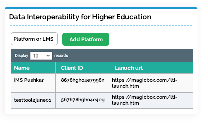 seamless integration of third party apps and LMSes by higher education institutions