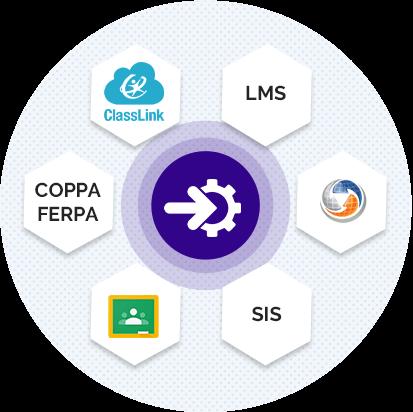 rostering system integration platform